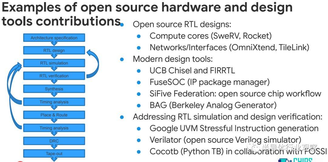 关于芯片产业的未来,专家是这样看的! - 电子元件- 半导体行业观察