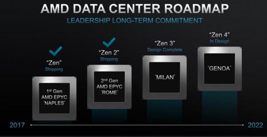 国内芯片技术交流-半导体行业观察- 芯片产业的逆袭好戏正在上演risc-v单片机中文社区(5)