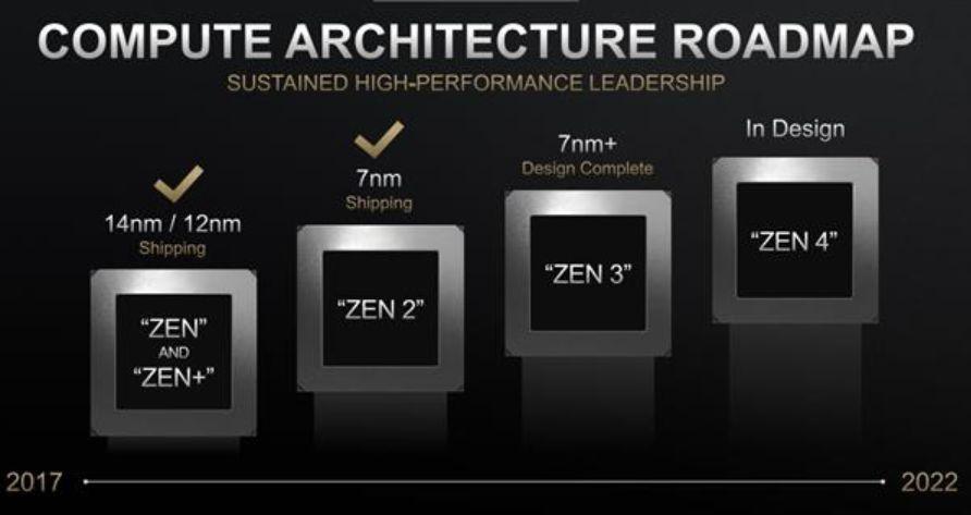 国内芯片技术交流-半导体行业观察- 芯片产业的逆袭好戏正在上演risc-v单片机中文社区(4)